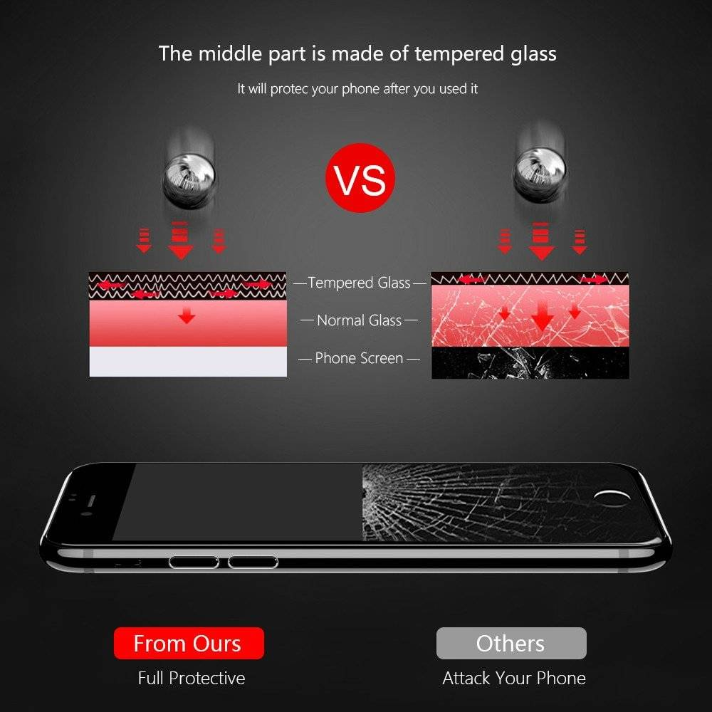 Curved Design Full Coverage Tempered Glass for iPhone