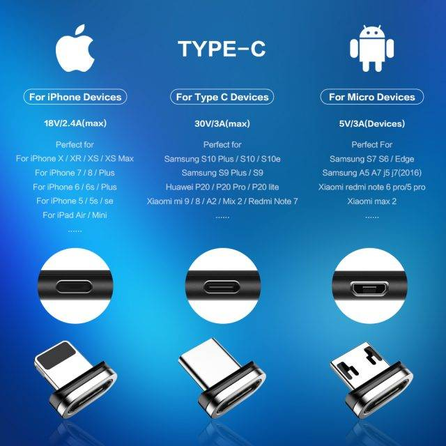 Magnetic USB Charging Cable for Smartphones