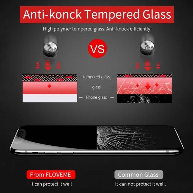 Tempered Glass Screen Protector for Xiaomi