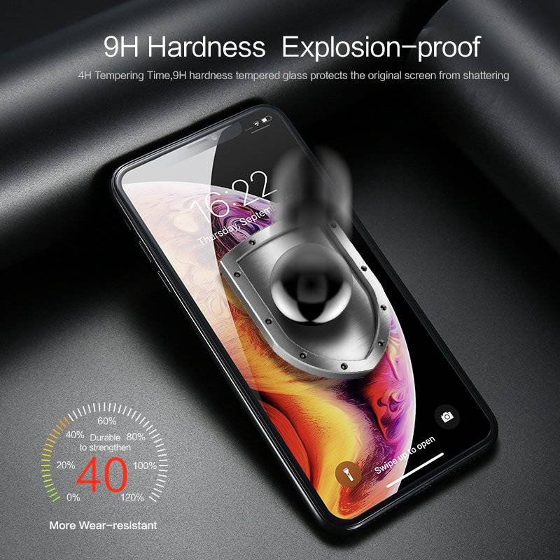 5D Tempered Glass for iPhone