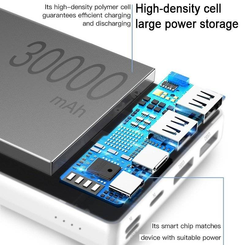 30000 mAh Dual USB Power Bank