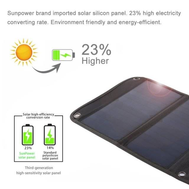 2 Panels Waterproof Foldable Solar Power Charger